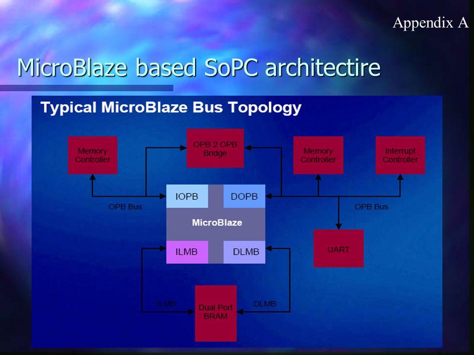 MicroBlaze based SoPC architectire Appendix A