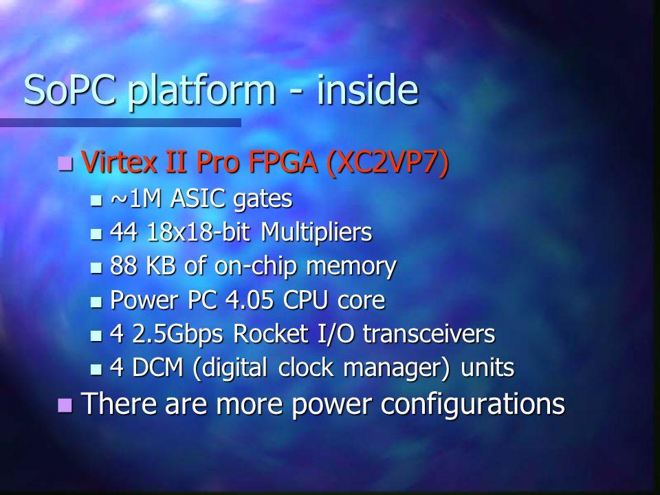 SoPC platform - inside Virtex II Pro FPGA (XC2VP7) Virtex II Pro FPGA (XC2VP7) ~1M ASIC gates ~1M ASIC gates 44 18x18-bit Multipliers 44 18x18-bit Mul