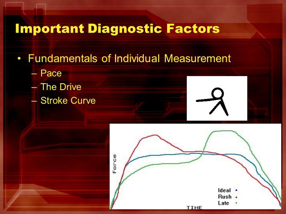 Important Diagnostic Factors Fundamentals of Individual Measurement –Pace –The Drive –Stroke Curve