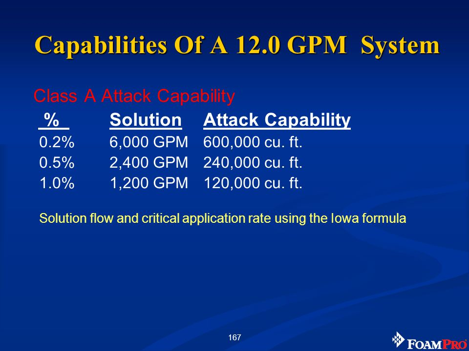 167 Capabilities Of A 12.0 GPM System Class A Attack Capability % SolutionAttack Capability 0.2%6,000 GPM600,000 cu.
