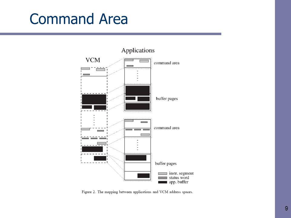 9 Command Area