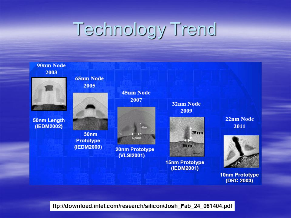 Technology Trend ftp://download.intel.com/research/silicon/Josh_Fab_24_061404.pdf