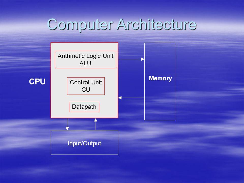 Computer Architecture Arithmetic Logic Unit ALU Control Unit CU Datapath Memory Input/Output CPU
