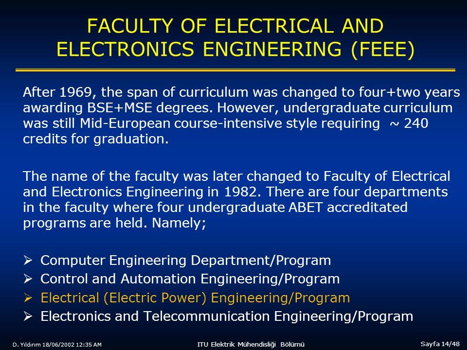 D. Yıldırım 18/06/2002 12:35 AM Sayfa 14/48 ITU Elektrik Mühendisliği Bölümü FACULTY OF ELECTRICAL AND ELECTRONICS ENGINEERING (FEEE) After 1969, the
