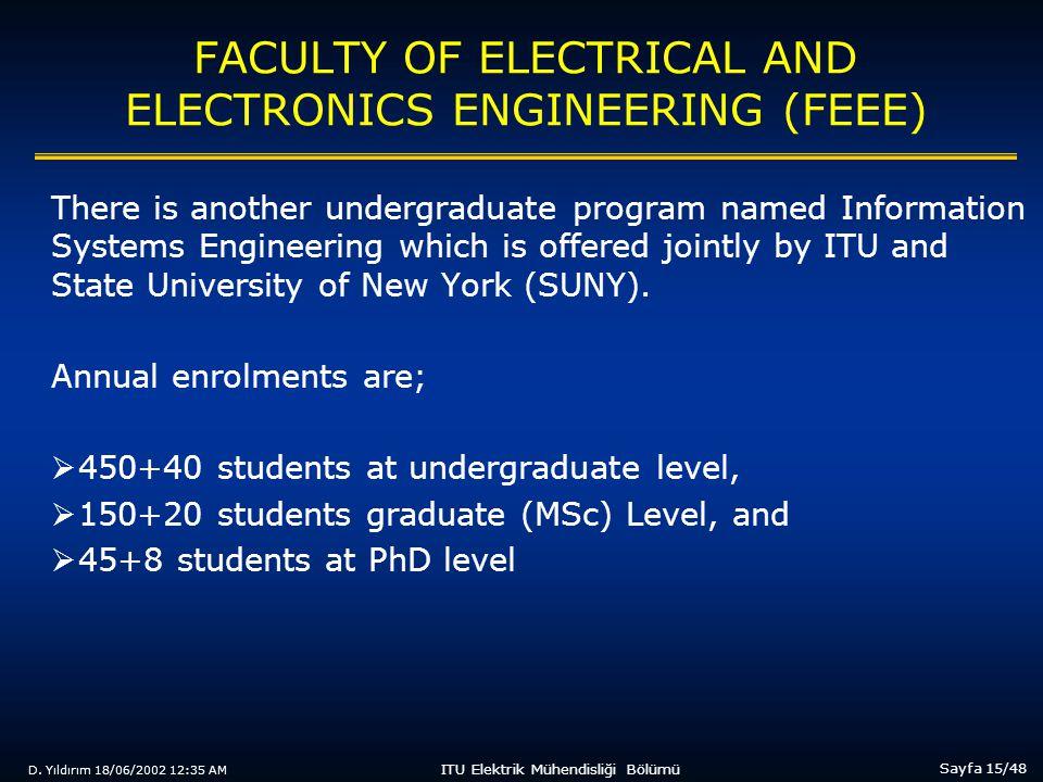 D. Yıldırım 18/06/2002 12:35 AM Sayfa 15/48 ITU Elektrik Mühendisliği Bölümü FACULTY OF ELECTRICAL AND ELECTRONICS ENGINEERING (FEEE) There is another