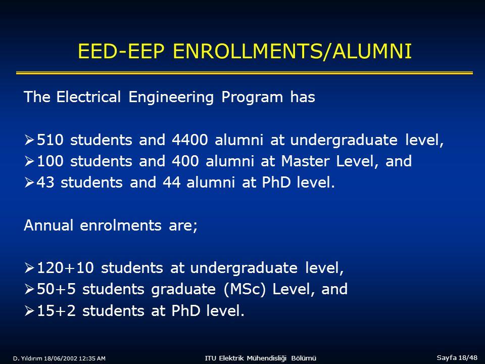 D. Yıldırım 18/06/2002 12:35 AM Sayfa 18/48 ITU Elektrik Mühendisliği Bölümü EED-EEP ENROLLMENTS/ALUMNI The Electrical Engineering Program has  510 s