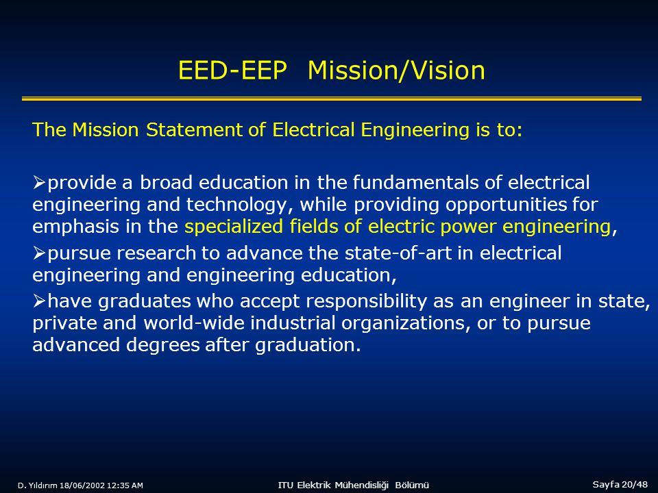 D. Yıldırım 18/06/2002 12:35 AM Sayfa 20/48 ITU Elektrik Mühendisliği Bölümü EED-EEP Mission/Vision The Mission Statement of Electrical Engineering is