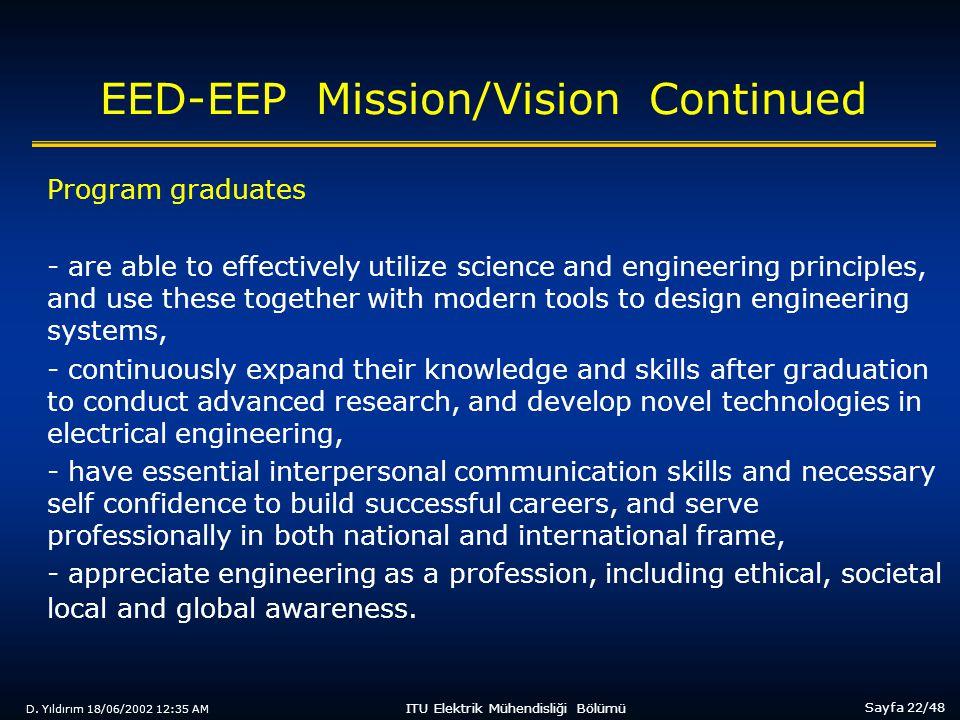 D. Yıldırım 18/06/2002 12:35 AM Sayfa 22/48 ITU Elektrik Mühendisliği Bölümü EED-EEP Mission/Vision Continued Program graduates - are able to effectiv