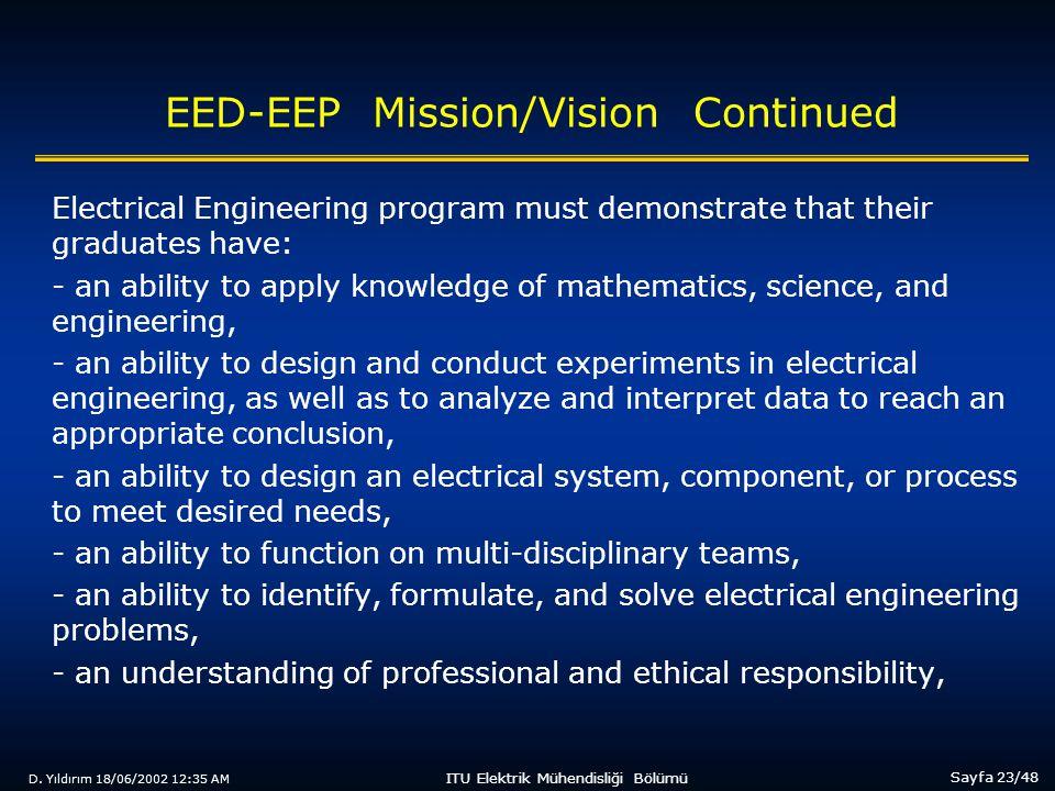 D. Yıldırım 18/06/2002 12:35 AM Sayfa 23/48 ITU Elektrik Mühendisliği Bölümü EED-EEP Mission/Vision Continued Electrical Engineering program must demo
