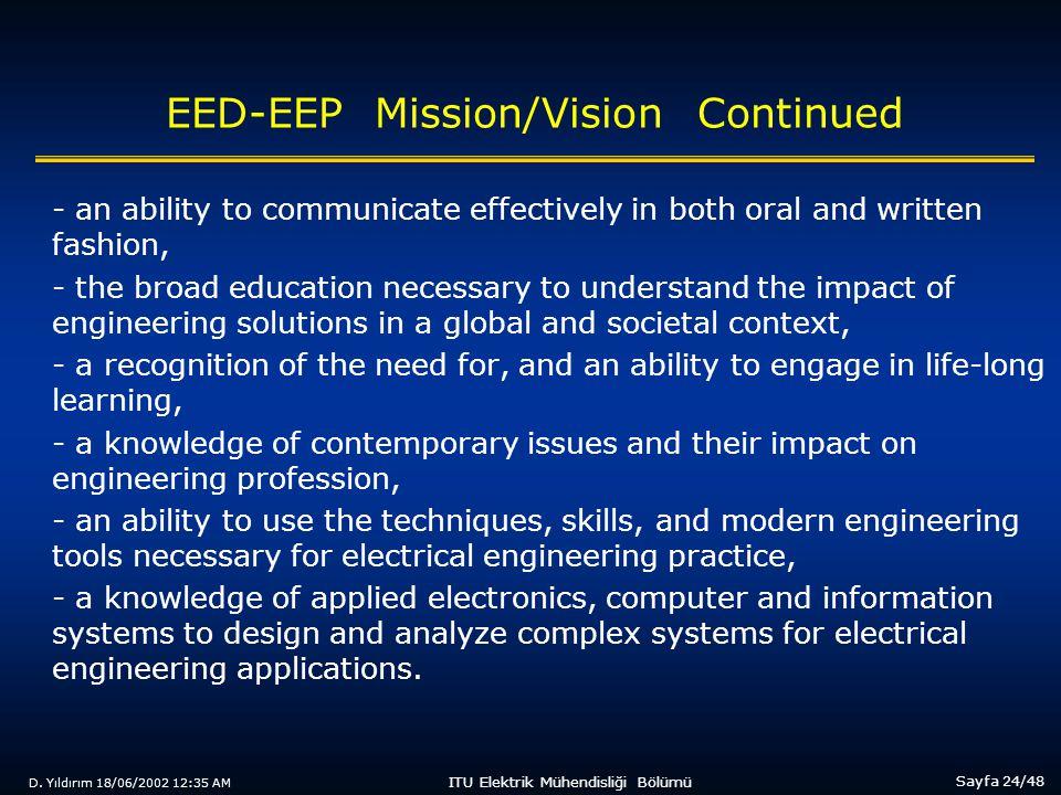 D. Yıldırım 18/06/2002 12:35 AM Sayfa 24/48 ITU Elektrik Mühendisliği Bölümü EED-EEP Mission/Vision Continued - an ability to communicate effectively