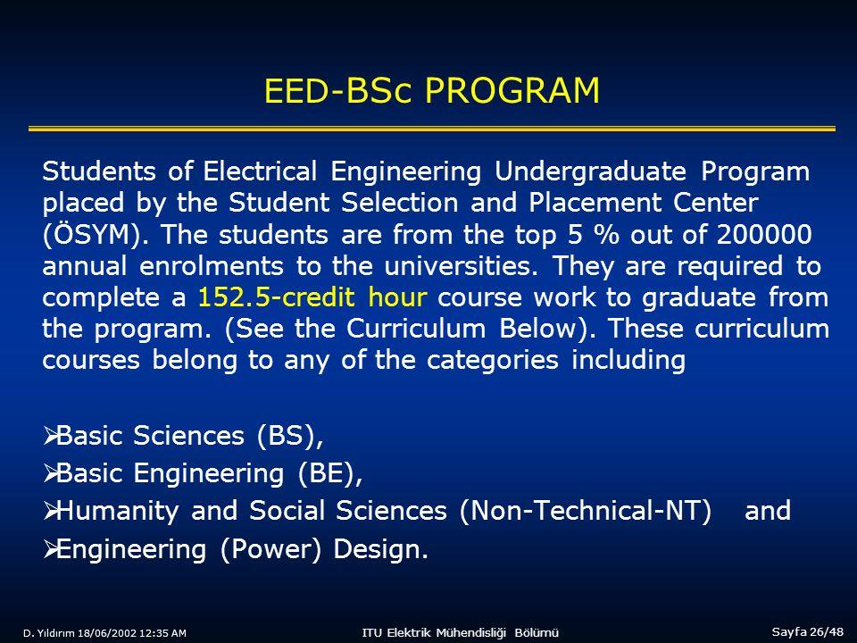 D. Yıldırım 18/06/2002 12:35 AM Sayfa 26/48 ITU Elektrik Mühendisliği Bölümü EED- BSc PROGRAM Students of Electrical Engineering Undergraduate Program
