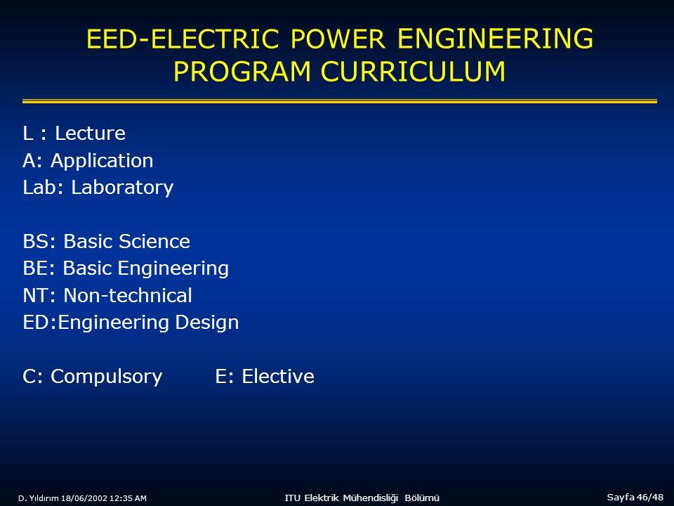 D. Yıldırım 18/06/2002 12:35 AM Sayfa 46/48 ITU Elektrik Mühendisliği Bölümü EED-ELECTRIC POWER ENGINEERING PROGRAM CURRICULUM L : Lecture A: Applicat