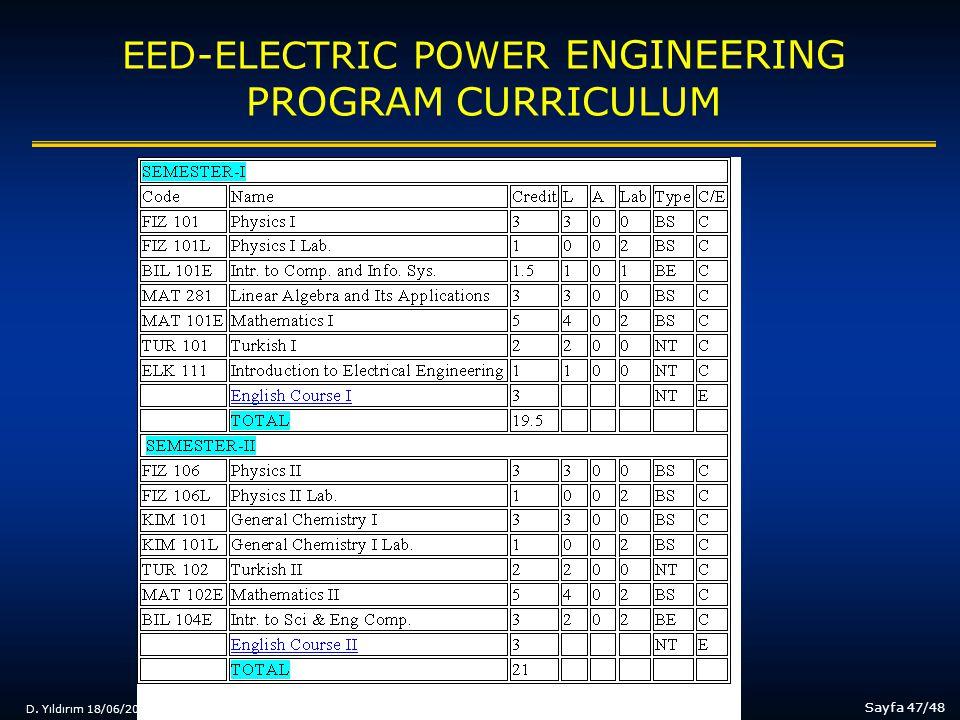 D. Yıldırım 18/06/2002 12:35 AM Sayfa 47/48 ITU Elektrik Mühendisliği Bölümü EED-ELECTRIC POWER ENGINEERING PROGRAM CURRICULUM