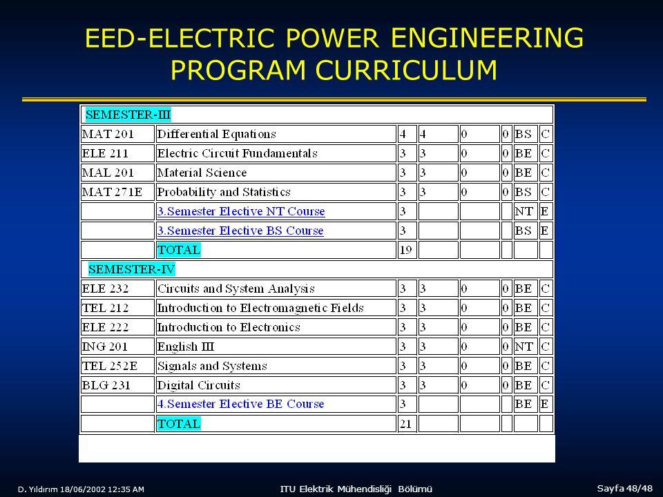 D. Yıldırım 18/06/2002 12:35 AM Sayfa 48/48 ITU Elektrik Mühendisliği Bölümü EED-ELECTRIC POWER ENGINEERING PROGRAM CURRICULUM