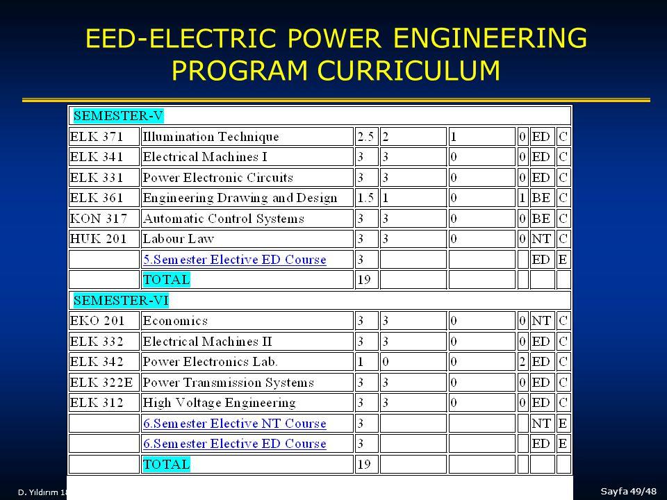 D. Yıldırım 18/06/2002 12:35 AM Sayfa 49/48 ITU Elektrik Mühendisliği Bölümü EED-ELECTRIC POWER ENGINEERING PROGRAM CURRICULUM