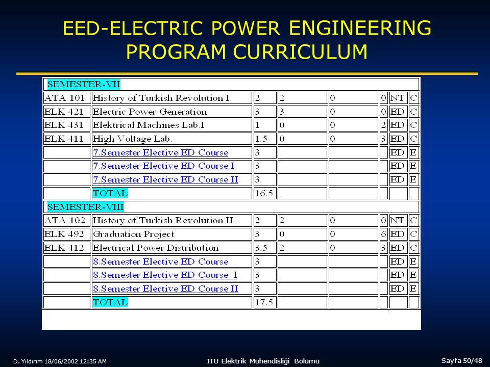 D. Yıldırım 18/06/2002 12:35 AM Sayfa 50/48 ITU Elektrik Mühendisliği Bölümü EED-ELECTRIC POWER ENGINEERING PROGRAM CURRICULUM