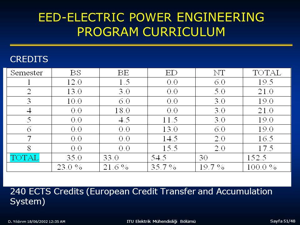 D. Yıldırım 18/06/2002 12:35 AM Sayfa 51/48 ITU Elektrik Mühendisliği Bölümü EED-ELECTRIC POWER ENGINEERING PROGRAM CURRICULUM CREDITS 240 ECTS Credit