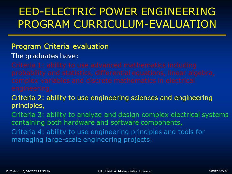 D. Yıldırım 18/06/2002 12:35 AM Sayfa 52/48 ITU Elektrik Mühendisliği Bölümü EED-ELECTRIC POWER ENGINEERING PROGRAM CURRICULUM-EVALUATION Program Crit
