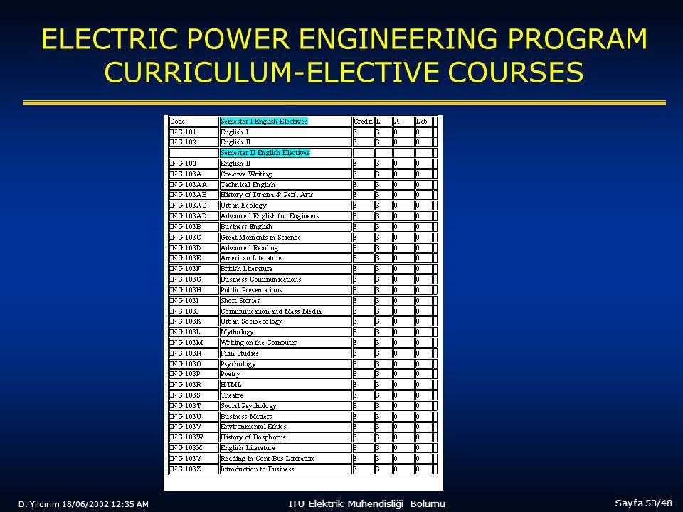 D. Yıldırım 18/06/2002 12:35 AM Sayfa 53/48 ITU Elektrik Mühendisliği Bölümü ELECTRIC POWER ENGINEERING PROGRAM CURRICULUM-ELECTIVE COURSES