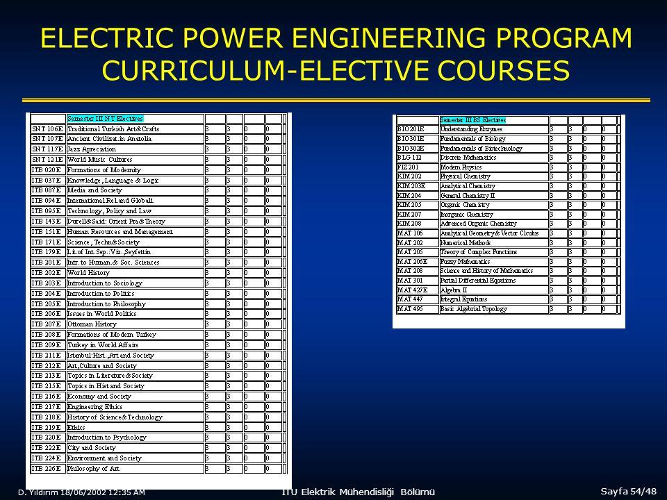 D. Yıldırım 18/06/2002 12:35 AM Sayfa 54/48 ITU Elektrik Mühendisliği Bölümü ELECTRIC POWER ENGINEERING PROGRAM CURRICULUM-ELECTIVE COURSES