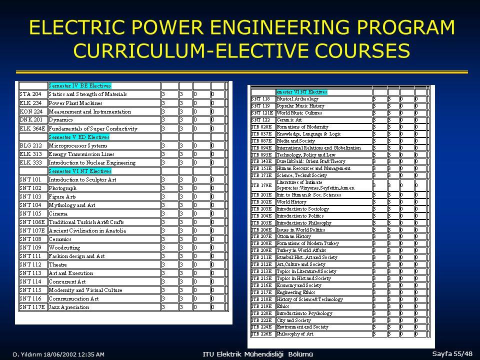 D. Yıldırım 18/06/2002 12:35 AM Sayfa 55/48 ITU Elektrik Mühendisliği Bölümü ELECTRIC POWER ENGINEERING PROGRAM CURRICULUM-ELECTIVE COURSES