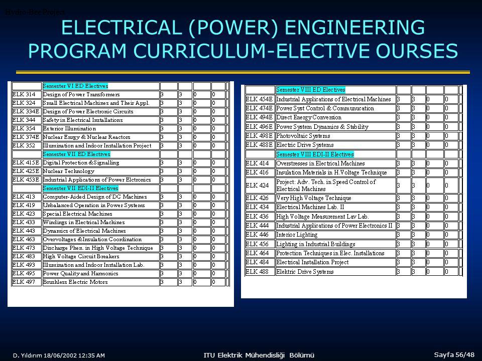 D. Yıldırım 18/06/2002 12:35 AM Sayfa 56/48 ITU Elektrik Mühendisliği Bölümü ELECTRICAL (POWER) ENGINEERING PROGRAM CURRICULUM-ELECTIVE OURSES Hydro-B