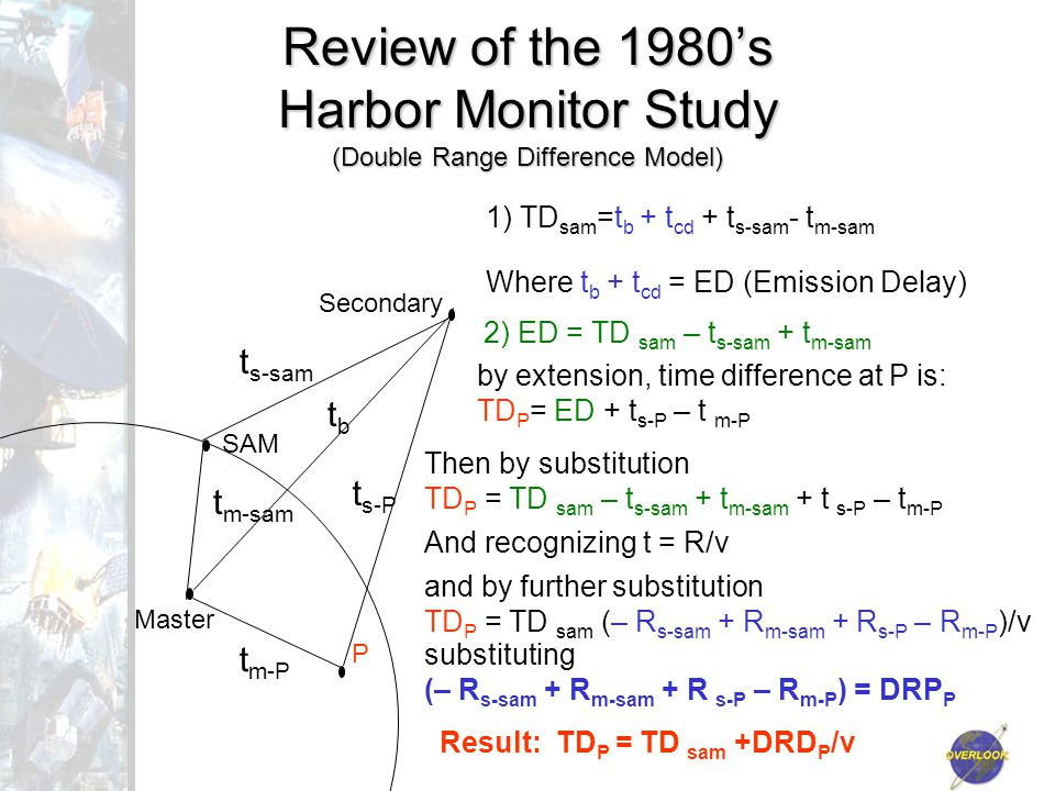 Review of the 1980's Harbor Monitor Study (Double Range Difference Model) P 1) TD sam =t b + t cd + t s-sam - t m-sam Where t b + t cd = ED (Emission Delay) by extension, time difference at P is: TD P = ED + t s-P – t m-P Then by substitution TD P = TD sam – t s-sam + t m-sam + t s-P – t m-P Master Secondary SAM t s-sam t m-sam t s-P t m-P tbtb And recognizing t = R/v and by further substitution TD P = TD sam (– R s-sam + R m-sam + R s-P – R m-P )/v substituting (– R s-sam + R m-sam + R s-P – R m-P ) = DRP P Result: TD P = TD sam +DRD P /v 2) ED = TD sam – t s-sam + t m-sam