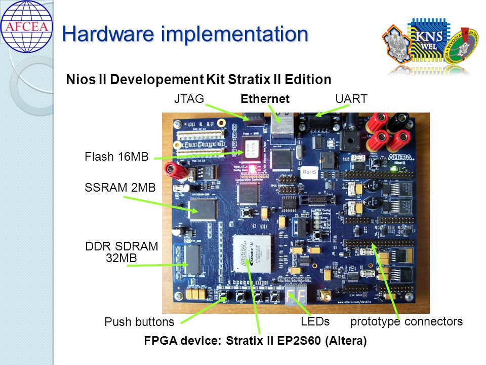 Hardware implementation Nios II Developement Kit Stratix II Edition FPGA device: Stratix II EP2S60 (Altera) Flash 16MB DDR SDRAM 32MB SSRAM 2MB UARTEthernetJTAG LEDs Push buttons prototype connectors