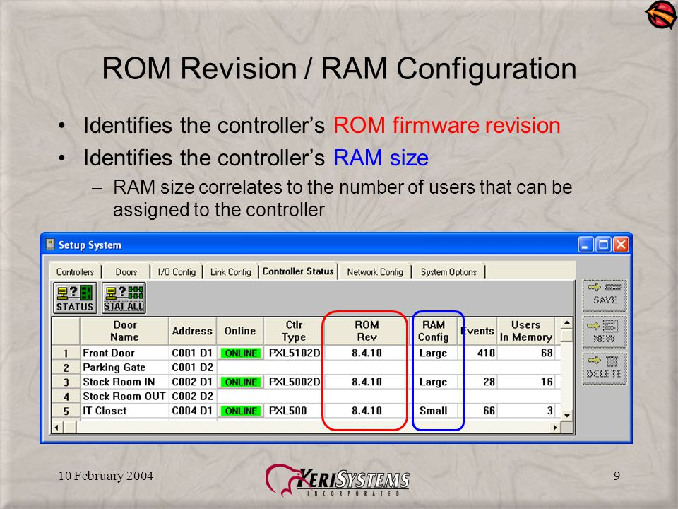 10 February 20049 ROM Revision / RAM Configuration Identifies the controller's ROM firmware revision Identifies the controller's RAM size –RAM size correlates to the number of users that can be assigned to the controller
