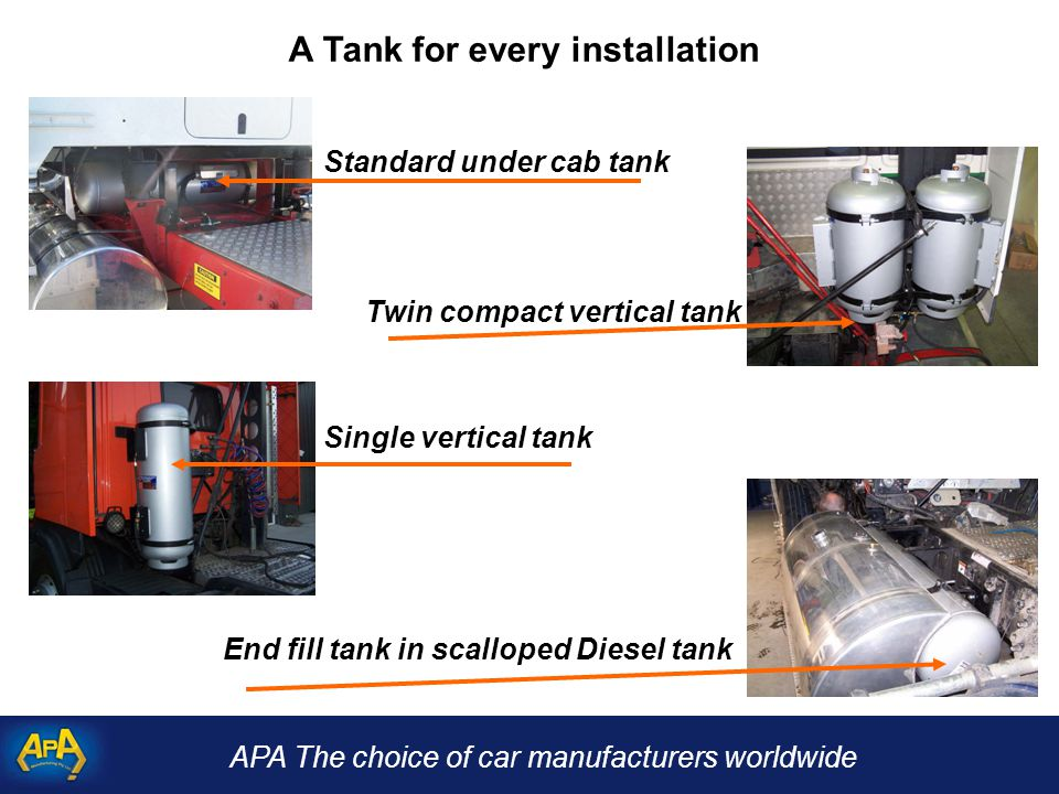 APA The choice of car manufacturers worldwide A Tank for every installation Standard under cab tank End fill tank in scalloped Diesel tank Twin compact vertical tank Single vertical tank