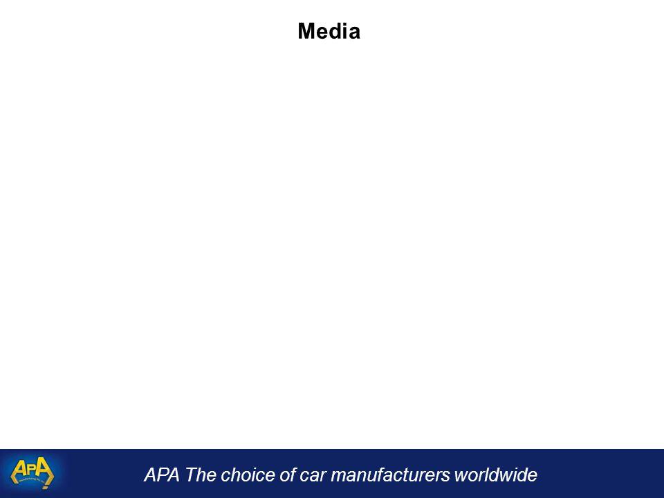 APA The choice of car manufacturers worldwide Media