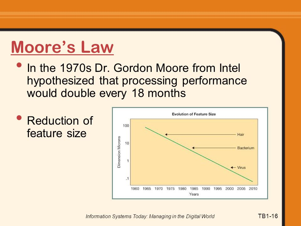 Information Systems Today: Managing in the Digital World TB1-16 Moore's Law In the 1970s Dr.