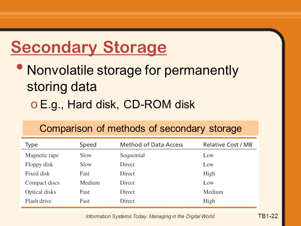 Information Systems Today: Managing in the Digital World TB1-22 Secondary Storage Nonvolatile storage for permanently storing data o E.g., Hard disk, CD-ROM disk Comparison of methods of secondary storage
