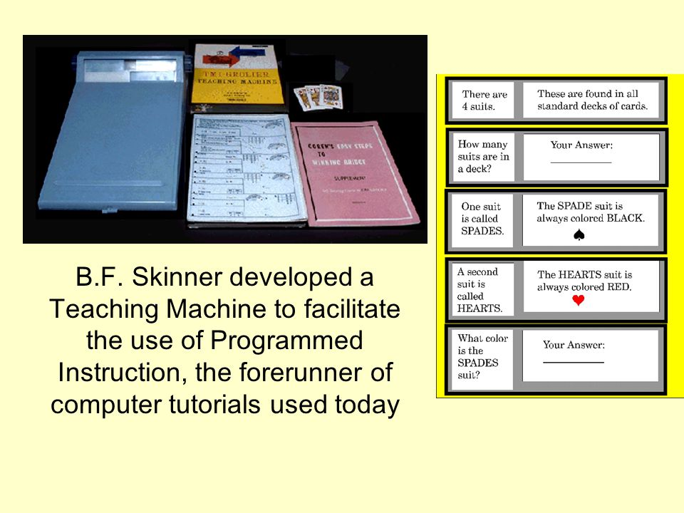 B.F. Skinner developed a Teaching Machine to facilitate the use of Programmed Instruction, the forerunner of computer tutorials used today