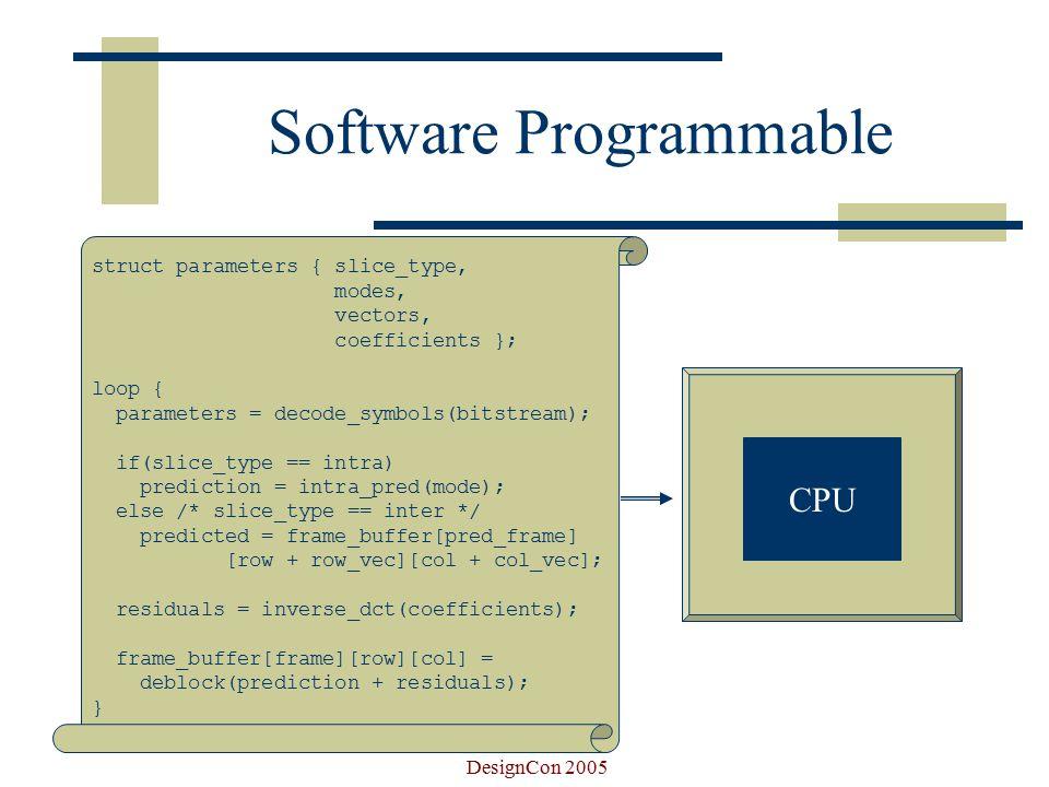 DesignCon 2005 struct parameters { slice_type, modes, vectors, coefficients }; loop { parameters = decode_symbols(bitstream); if(slice_type == intra) prediction = intra_pred(mode); else /* slice_type == inter */ predicted = frame_buffer[pred_frame] [row + row_vec][col + col_vec]; residuals = inverse_dct(coefficients); frame_buffer[frame][row][col] = deblock(prediction + residuals); } Software Programmable CPU