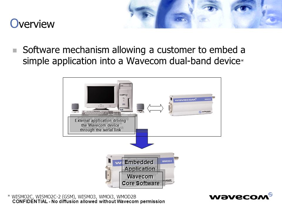 CONFIDENTIAL - No diffusion allowed without Wavecom permission T argeted markets  Potential users include integrators and application developers * in the field of:  TELEMETRY  AUTOMOTIVE  FIXED TELEPHONY  MULTIMEDIA * Candidates for the Open-AT must be experienced in C programming and AT commands