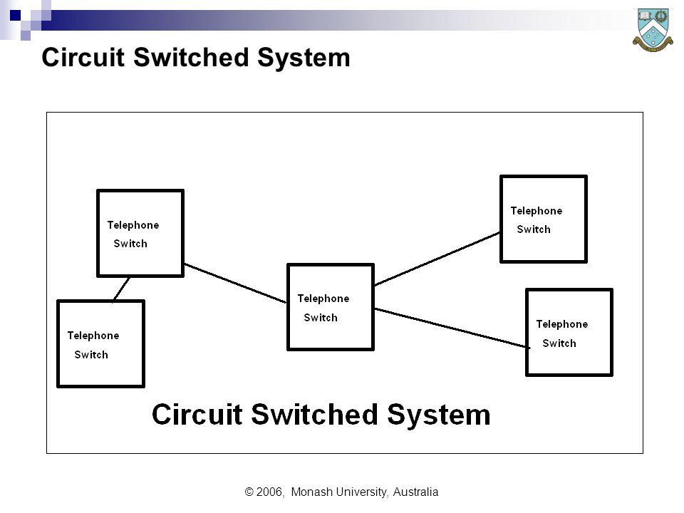 © 2006, Monash University, Australia Circuit Switched System