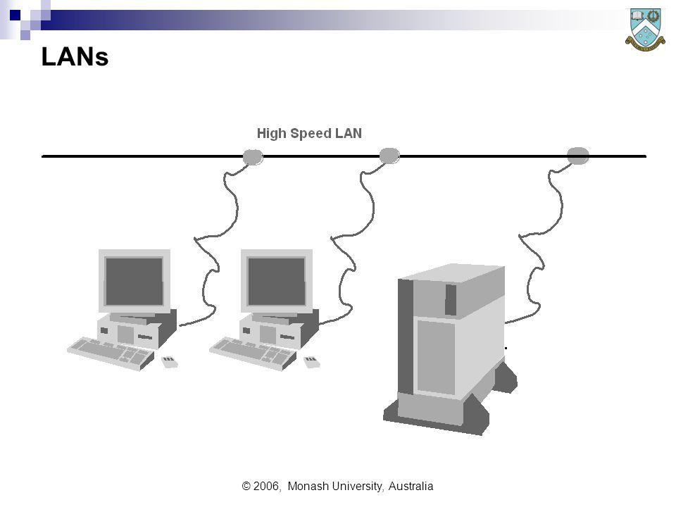 © 2006, Monash University, Australia LANs