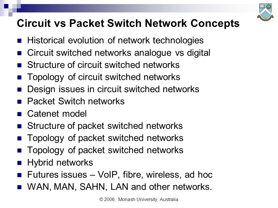 © 2006, Monash University, Australia Circuit vs Packet Switch Network Concepts Historical evolution of network technologies Circuit switched networks analogue vs digital Structure of circuit switched networks Topology of circuit switched networks Design issues in circuit switched networks Packet Switch networks Catenet model Structure of packet switched networks Topology of packet switched networks Hybrid networks Futures issues – VoIP, fibre, wireless, ad hoc WAN, MAN, SAHN, LAN and other networks.
