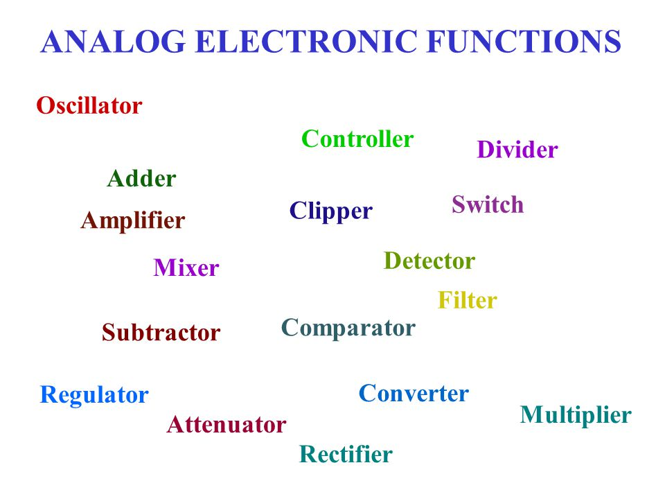 ANALOG ELECTRONIC FUNCTIONS Adder Subtractor Attenuator Clipper Comparator Controller Converter Detector Divider Filter Mixer Multiplier Oscillator Rectifier Regulator Switch Amplifier