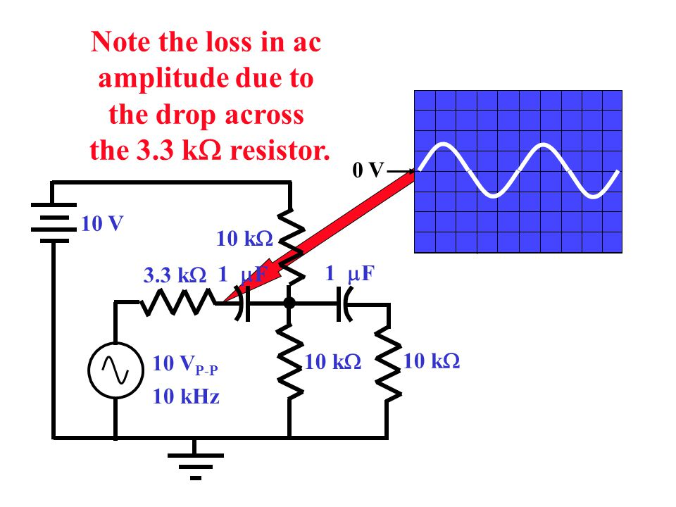 0 V 10 V 10 V P-P 10 kHz 10 k  3.3 k  1  F Note the loss in ac amplitude due to the drop across the 3.3 k  resistor.