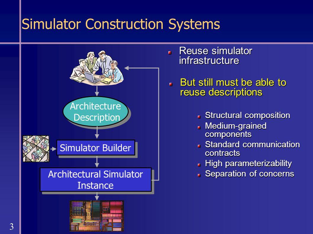 3 Simulator Construction Systems Reuse simulator infrastructure Architectural Simulator Instance Architecture Description Simulator Builder But still must be able to reuse descriptions Structural composition Medium-grained components Standard communication contracts High parameterizability Separation of concerns
