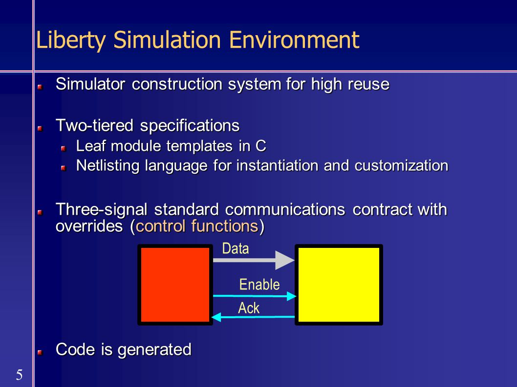 5 Liberty Simulation Environment Simulator construction system for high reuse Two-tiered specifications Leaf module templates in C Netlisting language for instantiation and customization Three-signal standard communications contract with overrides (control functions) Code is generated Enable Data Ack