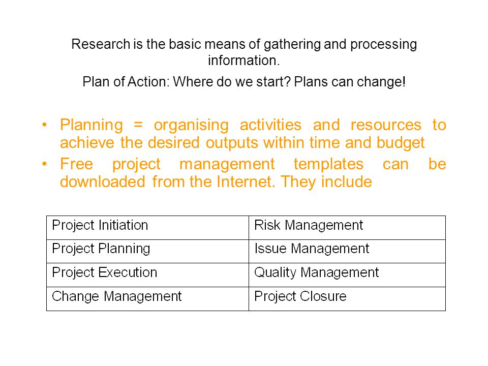 Research is the basic means of gathering and processing information. Plan of Action: Where do we start? Plans can change! Planning = organising activi