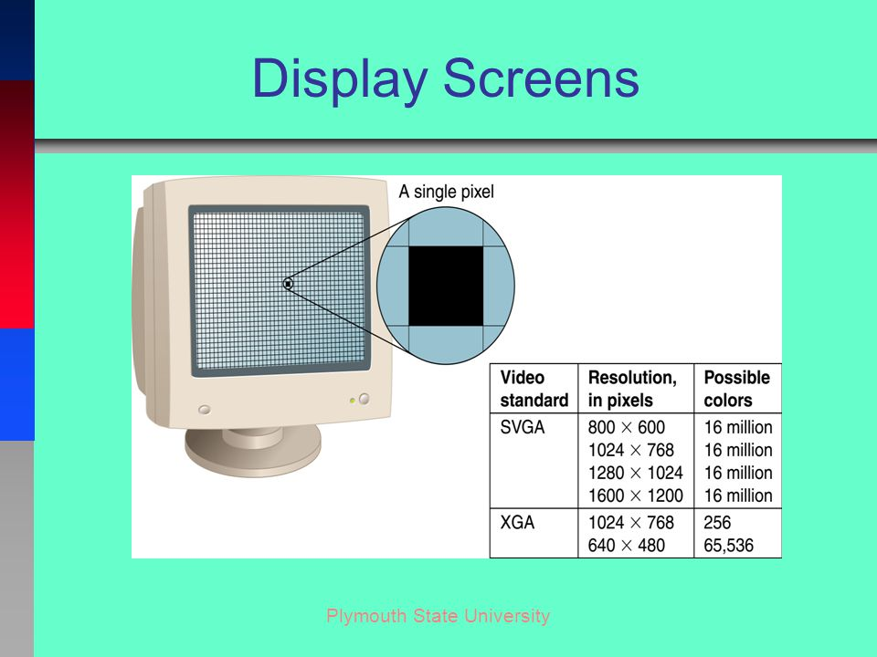 Plymouth State University Display Screens