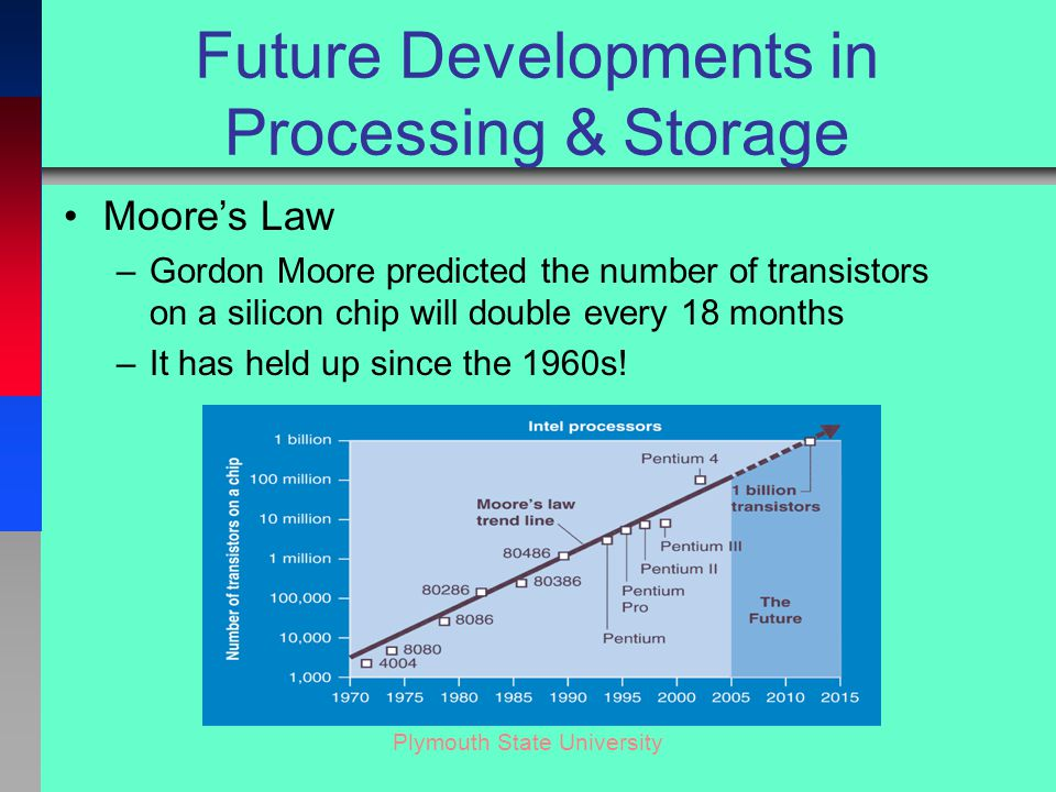 Plymouth State University Future Developments in Processing & Storage Moore's Law –Gordon Moore predicted the number of transistors on a silicon chip will double every 18 months –It has held up since the 1960s!