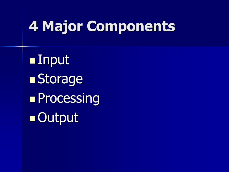 4 Major Components Input Input Storage Storage Processing Processing Output Output
