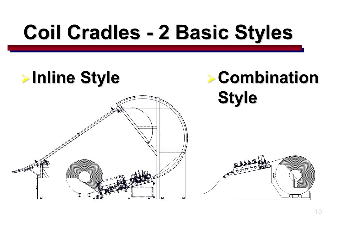 10 Coil Cradles - 2 Basic Styles  Inline Style  Combination Style