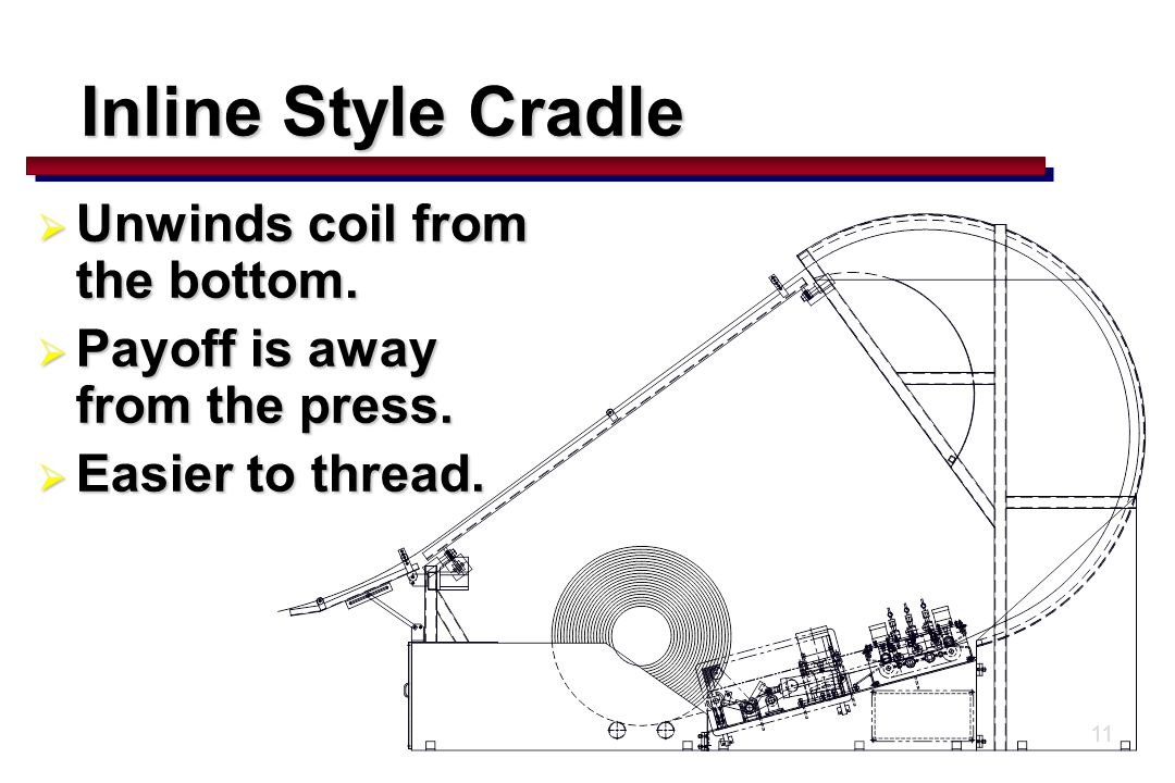 11 Inline Style Cradle  Unwinds coil from the bottom.