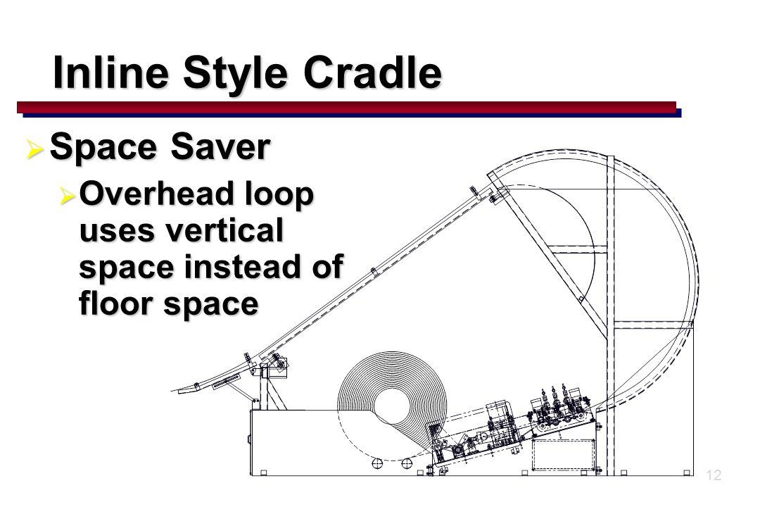 12 Inline Style Cradle  Space Saver  Overhead loop uses vertical space instead of floor space